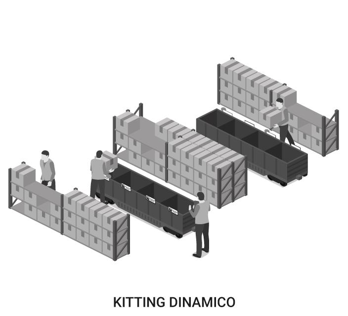 OM-Link Modulo Kitting dinamico