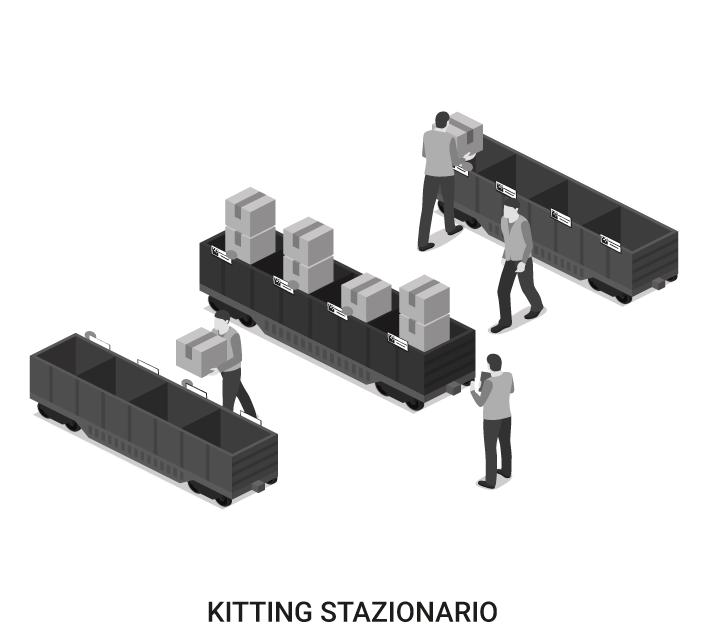 OM-Link Modulo Kitting stazionario
