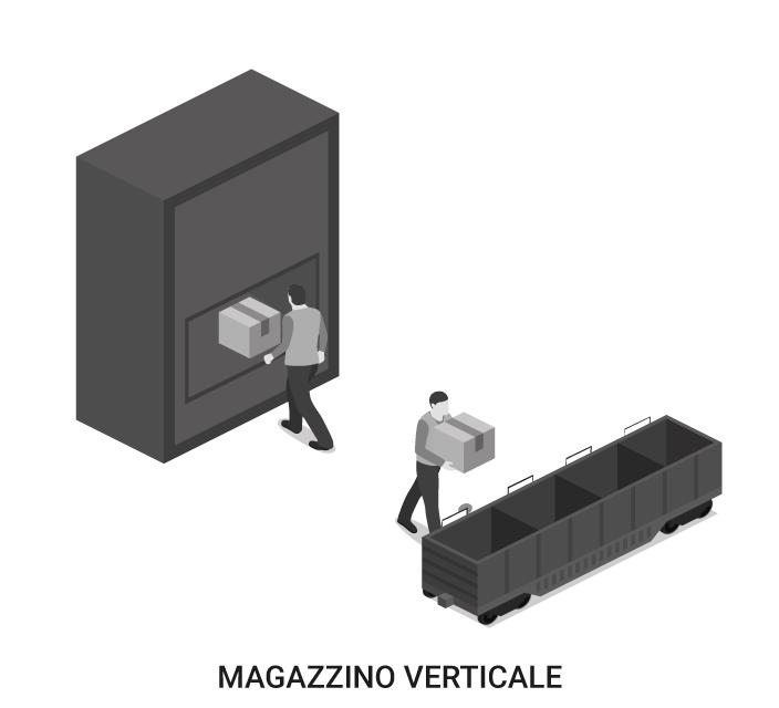 OM-Link Modulo Magazzino verticale