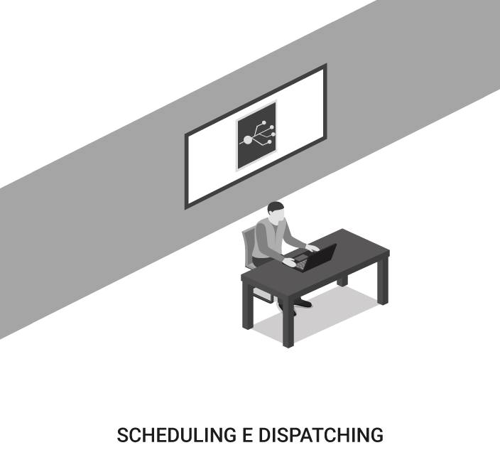 OM-Link Modulo Scheduling e dispatching