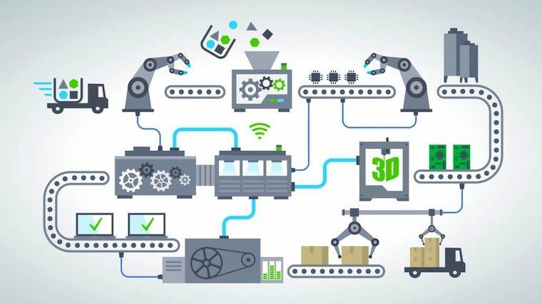 tecnologie digitali impiegate nella filiera produttiva