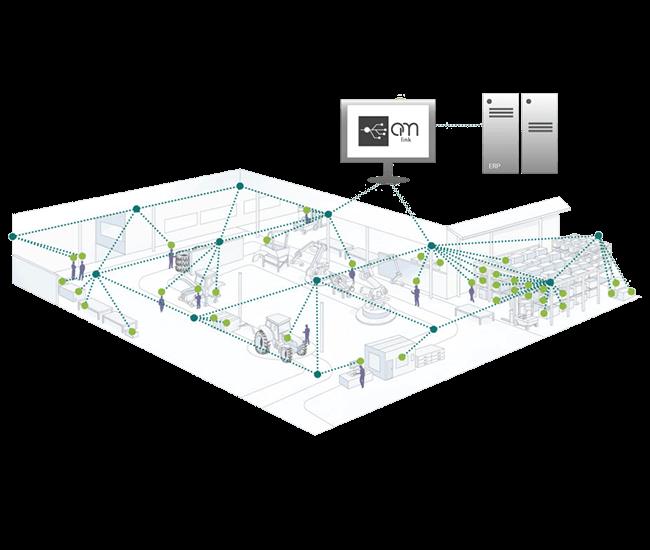 Tecnologia Beacon infrastruttura