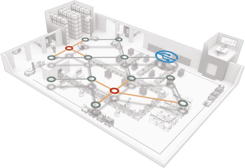 localizzazione e tracciabilità rfid