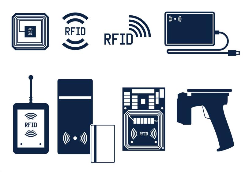 RFID radio frequency identification per l'industria